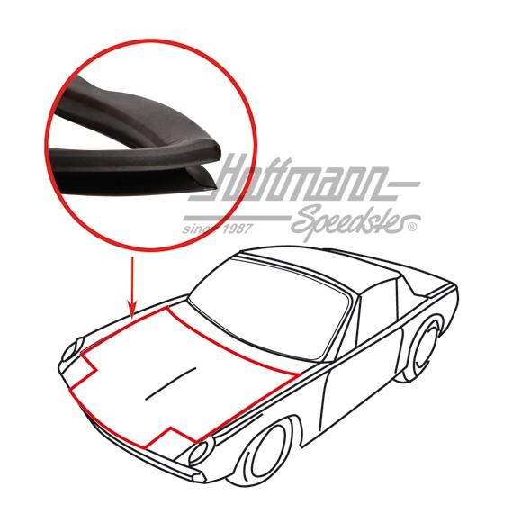 Fronthaubendichtung Porsche 914